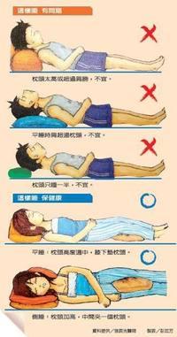 小田原|中国鍼灸|頚椎症、肩こり首こり、頭痛めまい ...